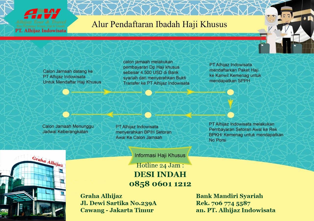 Cara-Daftar-Haji-Plus-ONH-Khusus